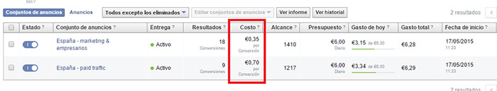 Conversiones Facebook Ads