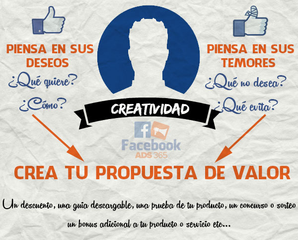 Errores en Facebook Ads