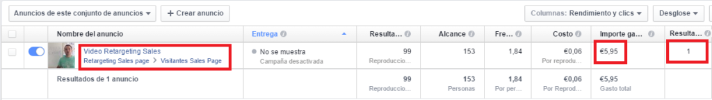 Resultado-remarketing